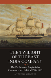 The Twilight of the East India Company