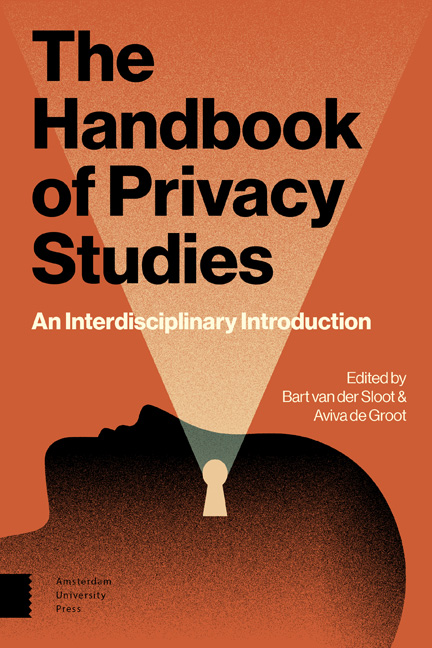 Handbook of Privacy Studies