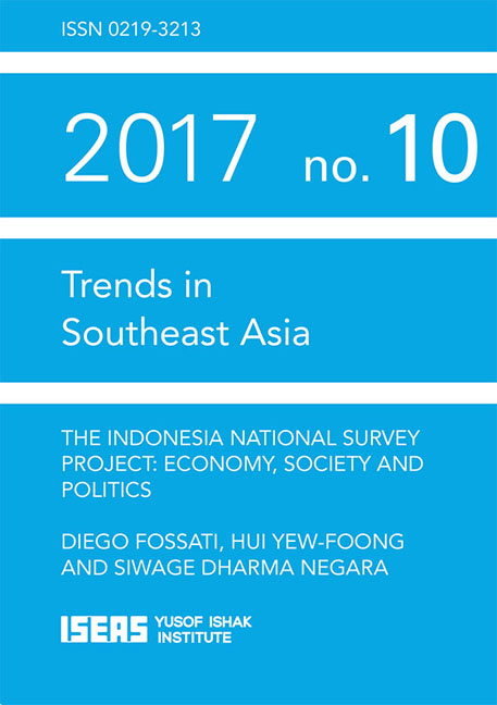 The Indonesia National Survey Project