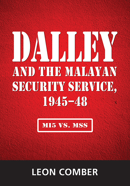 Dalley and the Malayan Security Service, 1945–48