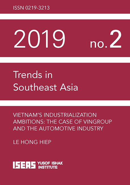 Vietnam's Industrialization Ambitions