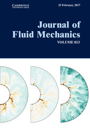Journal of Fluid Mechanics Volume 813 - Issue  -