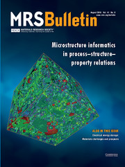 MRS Bulletin Volume 41 - Issue 8 -  Microstructure Informatics in Process–Structure–Property Relations