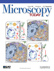 Microscopy Today Volume 25 - Issue 5 -