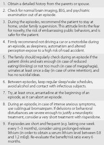 Sleep Disorders and Excessive Sleepiness (Section 2