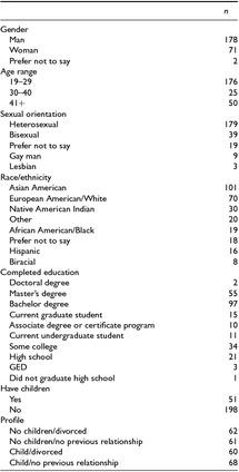 Graduate dating Undergraduate