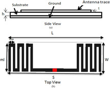 Development of compact inductive coupled meander line RFID