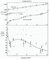 Schmelzschalen 80 x 80 mm