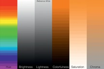 Foundations: basics of color science (Part II) - Handbook of