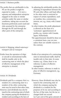 BRICS Countries (Part III) - A Global Analysis of Tax Treaty