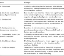 Psychiatric Practice in Global Context (Section Four) - Re