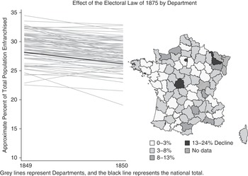 The United Kingdom And France Part Ii Disenfranchising Democracy
