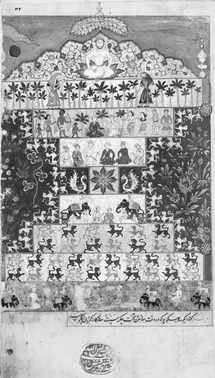 Courtly Society (Part I) - The Courts of the Deccan Sultanates