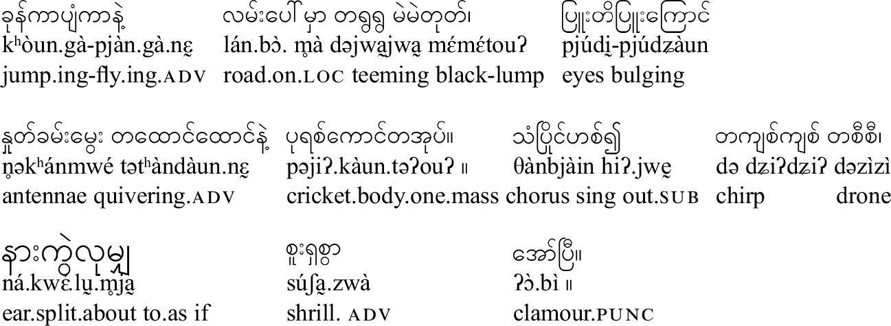 Delight in sound: Burmese patterns of euphony (Chapter 15