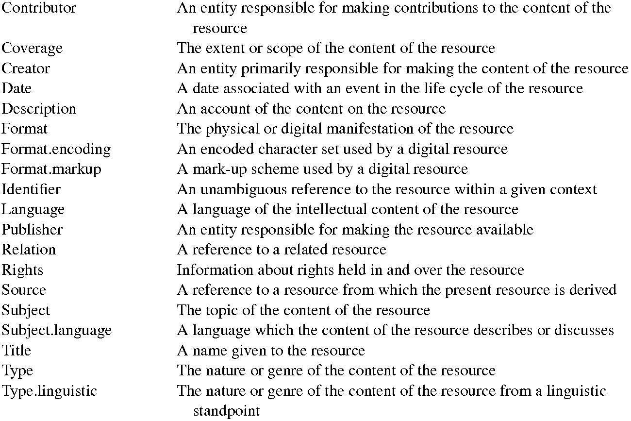 Documentation (Part I) - Keeping Languages Alive