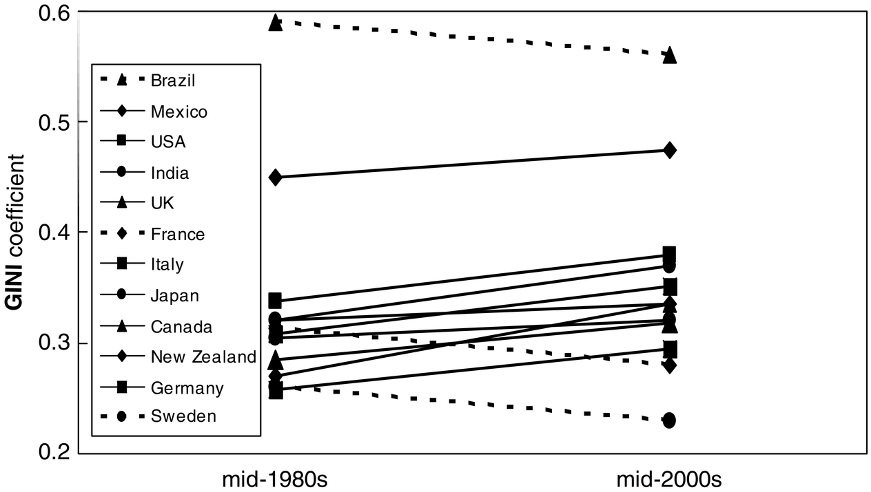 Ancestral Microbiota Rebound Diät Blog