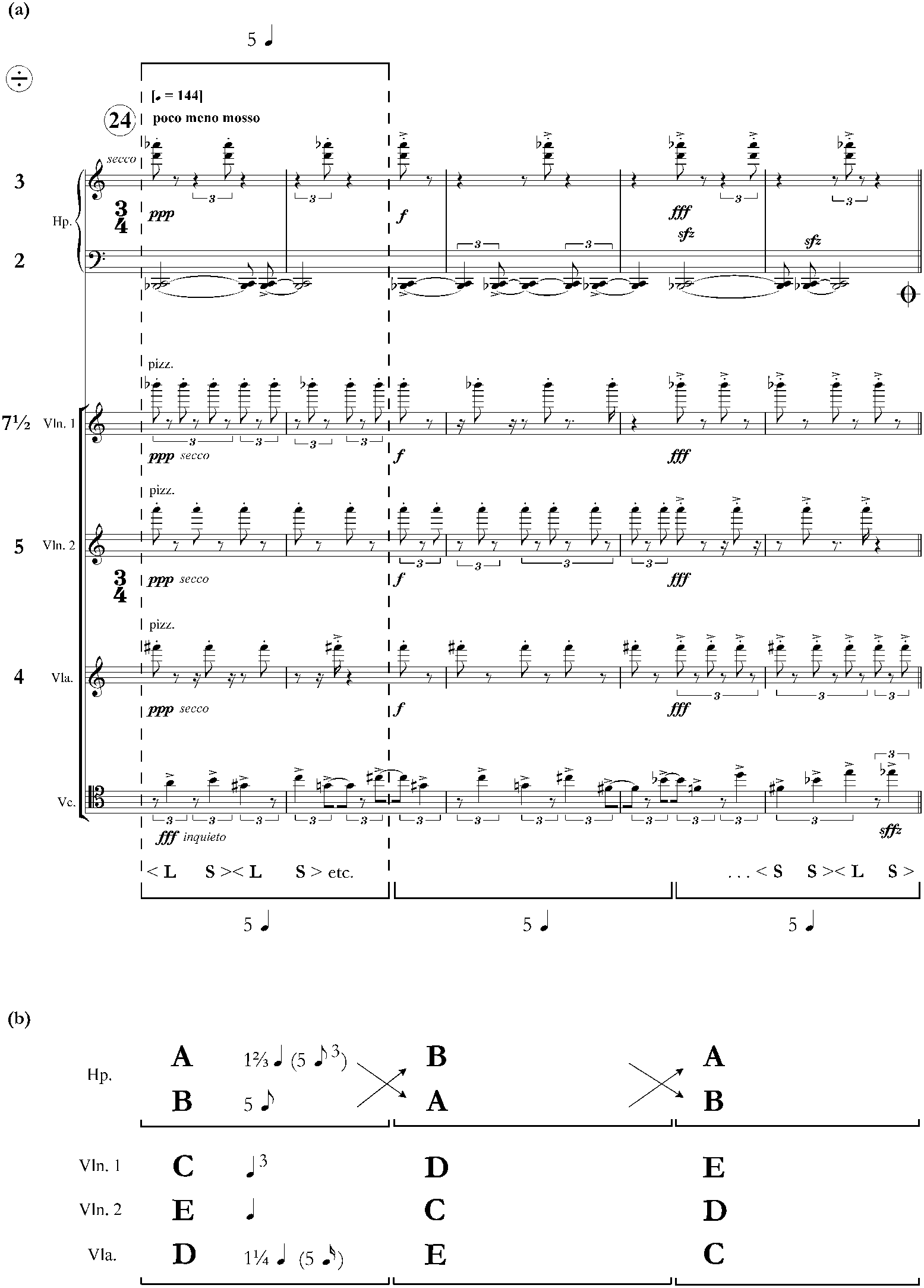 Mechanical song: Birtwistle's rhythmic imagination (Chapter