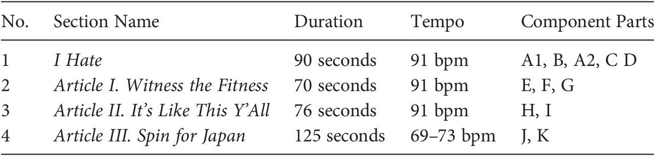 Analyses of key works (Part IV) - Expanding the Horizon of