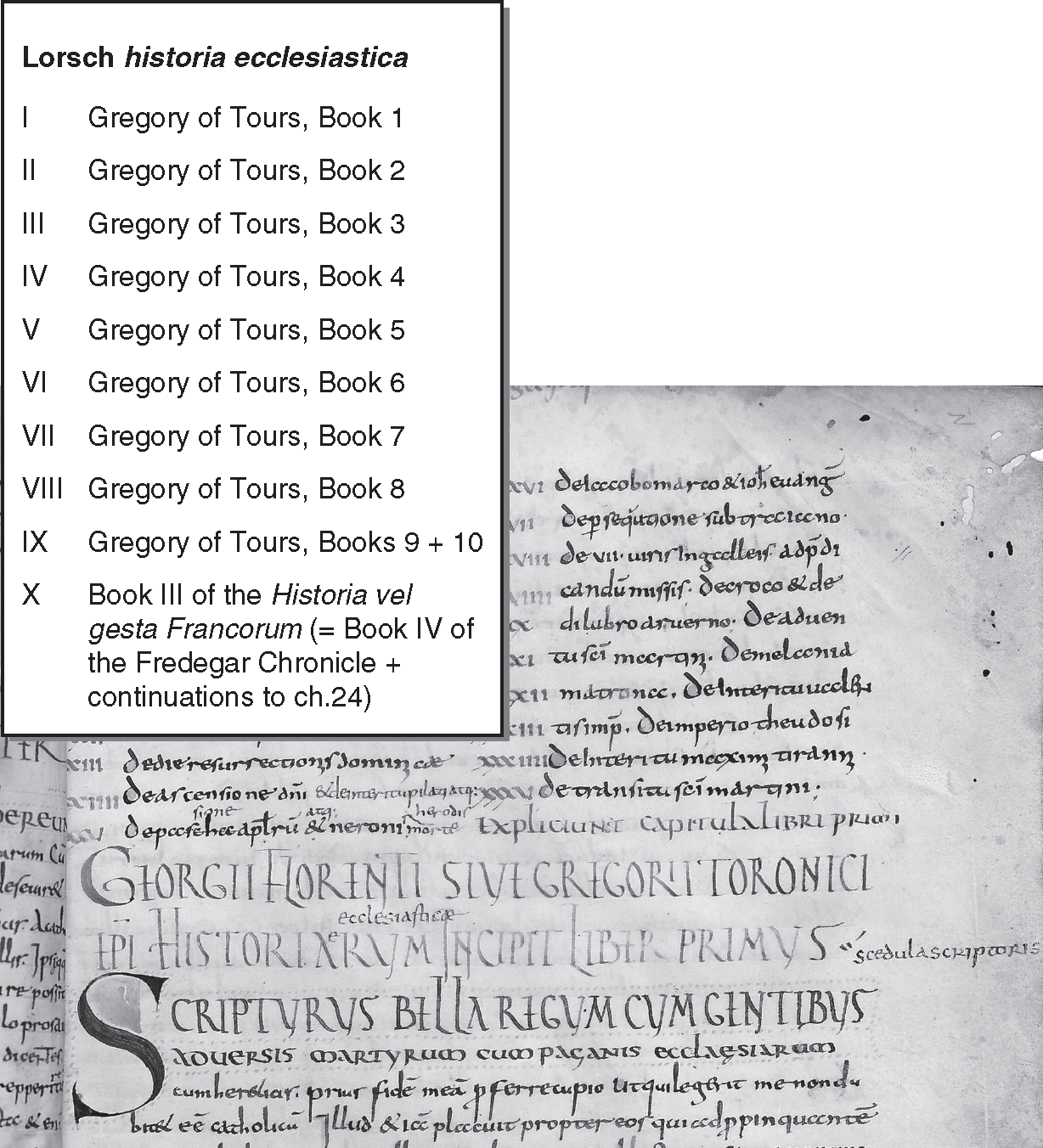 A common future (Part III) - History, Frankish Identity and