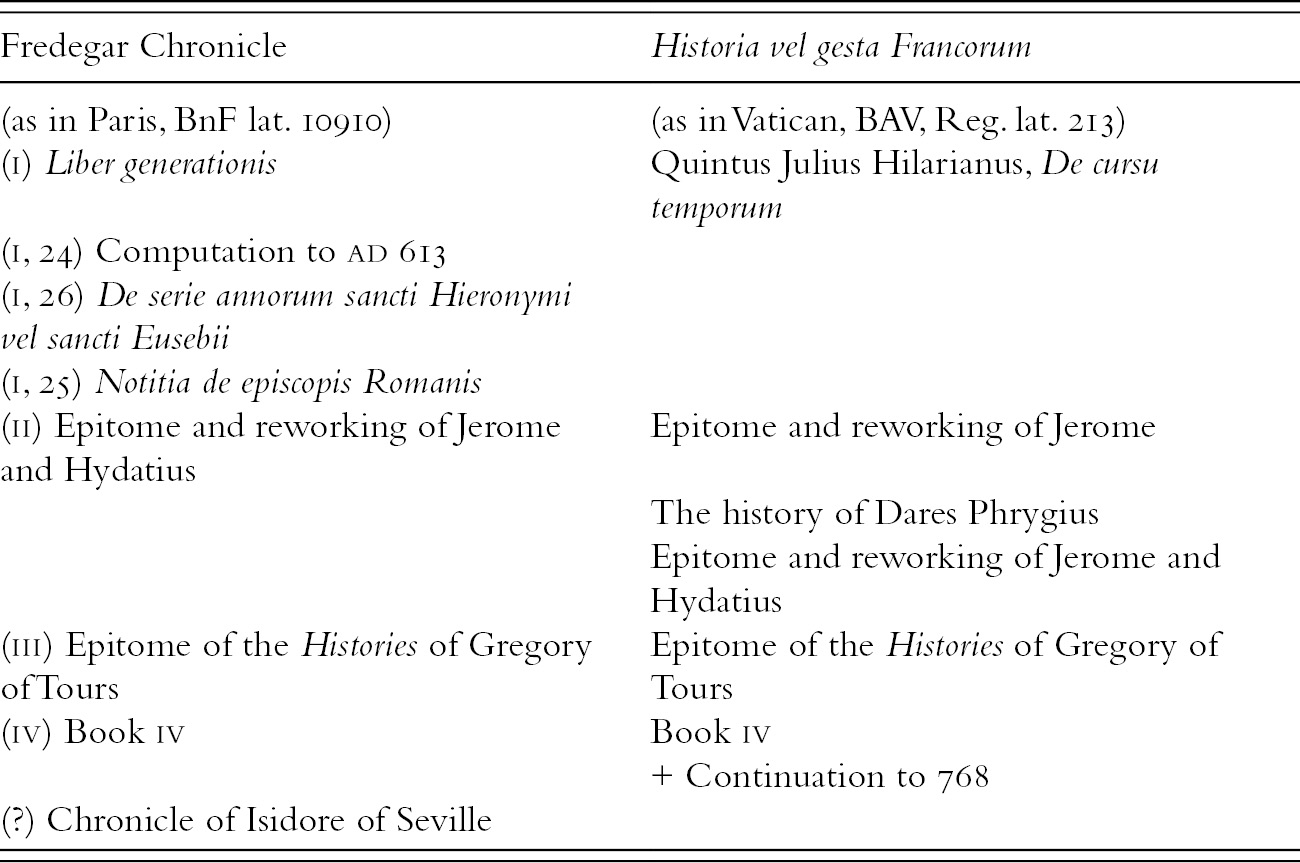 A common future (Part III) - History, Frankish Identity and the Framing of  Western Ethnicity, 550–850