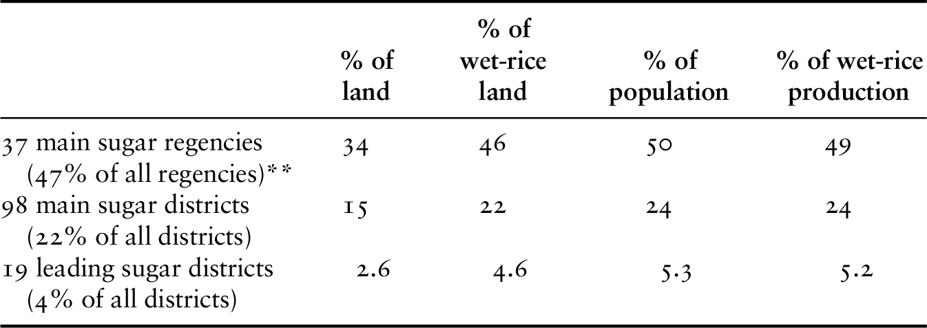 Purity and Promiscuity (Part I) - Rice