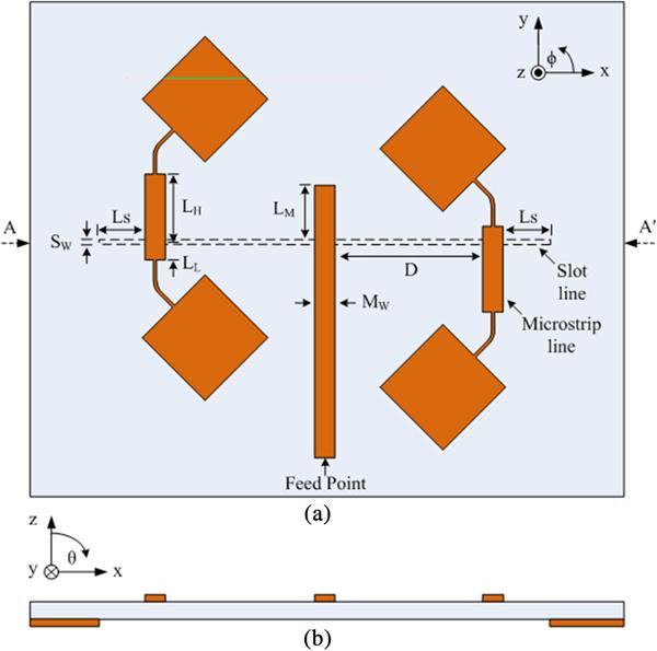 Design and parametric analysis of a planar array antenna for