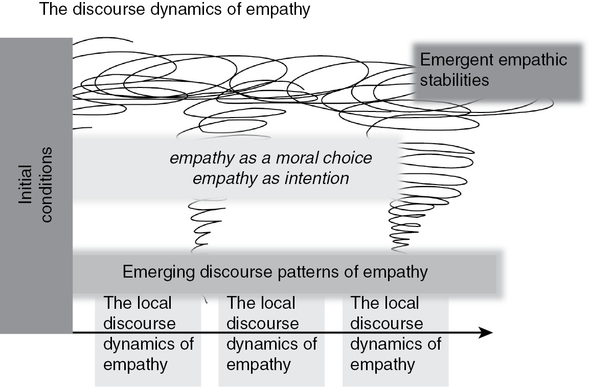 Emotions in Foreign Policy Decision Making and in War and