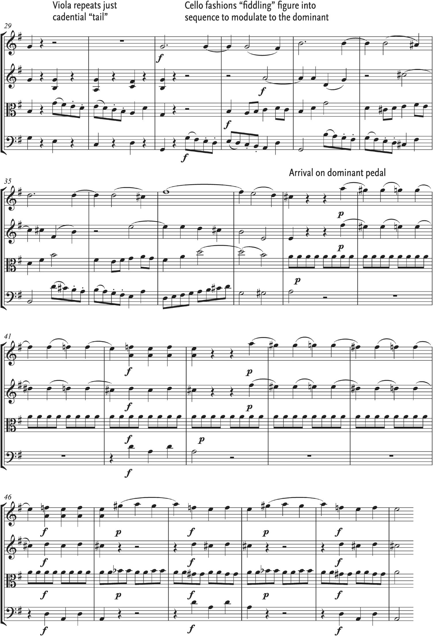 Mozart Allegretto in B-dur für 2 Violinen Viola und Violoncello