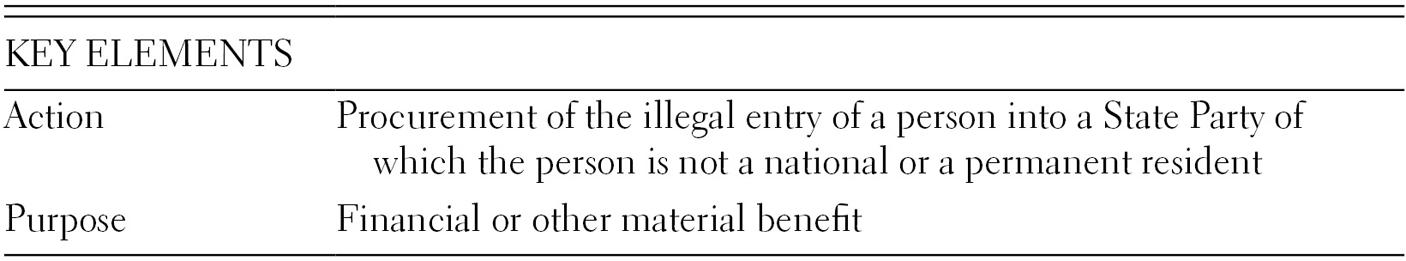 General Legal Framework (Part I) - The International Law of