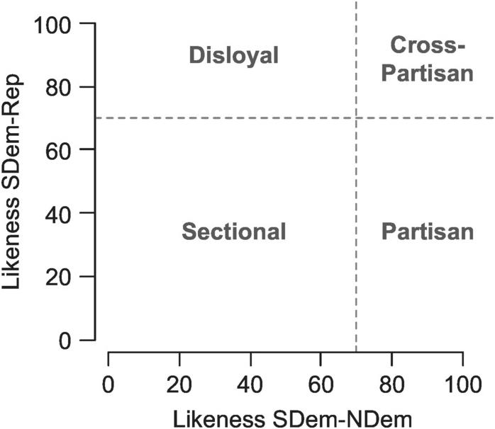 Binary options bullet results of republican forex binary options system u7u