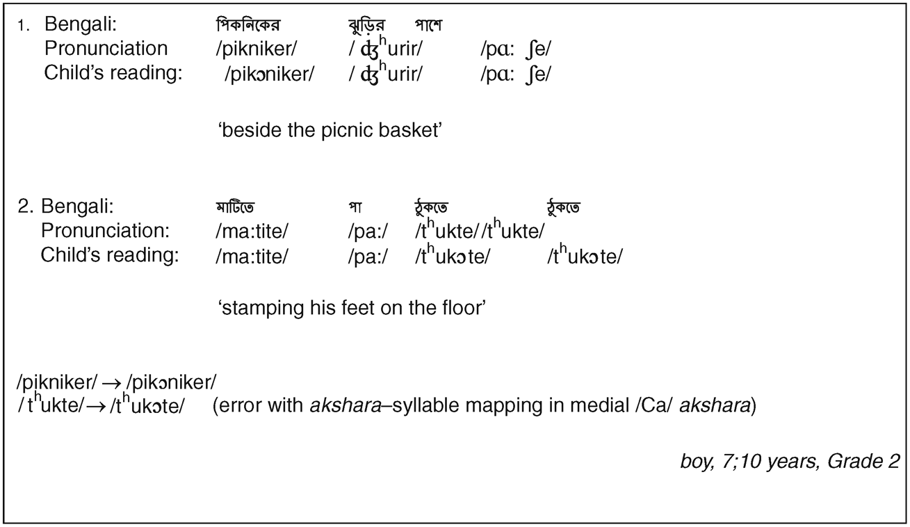Akshara–syllable mappings in Bengali: a language-specific
