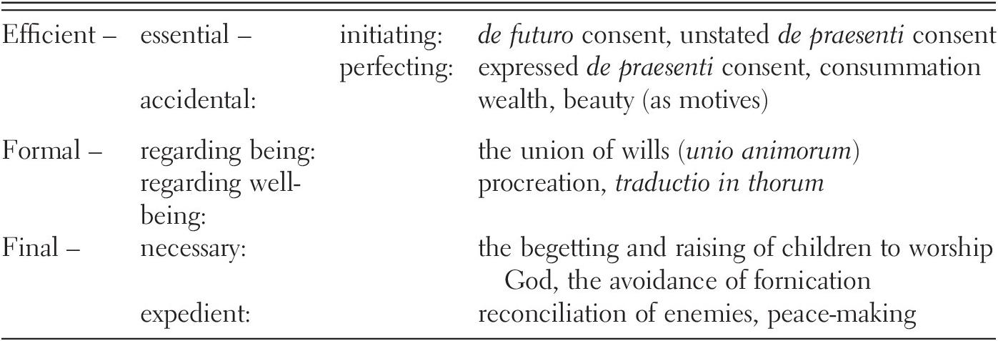 The thirteenth and fourteenth centuries (Part IV) - How