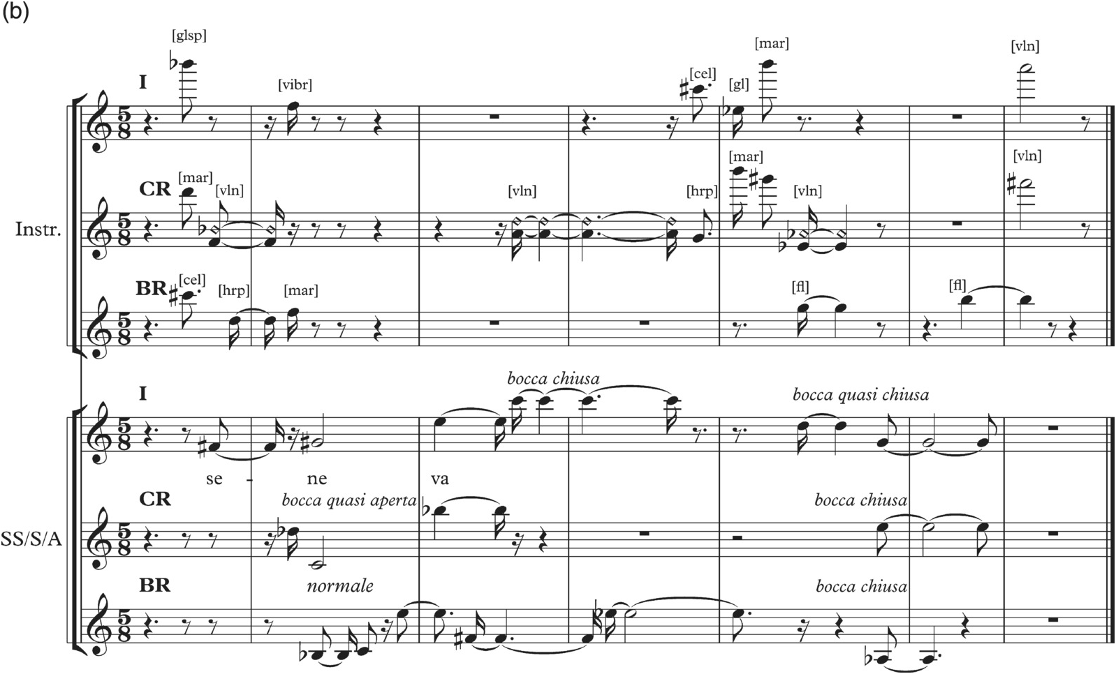 Music and Memory (Part I) - Luigi Nono