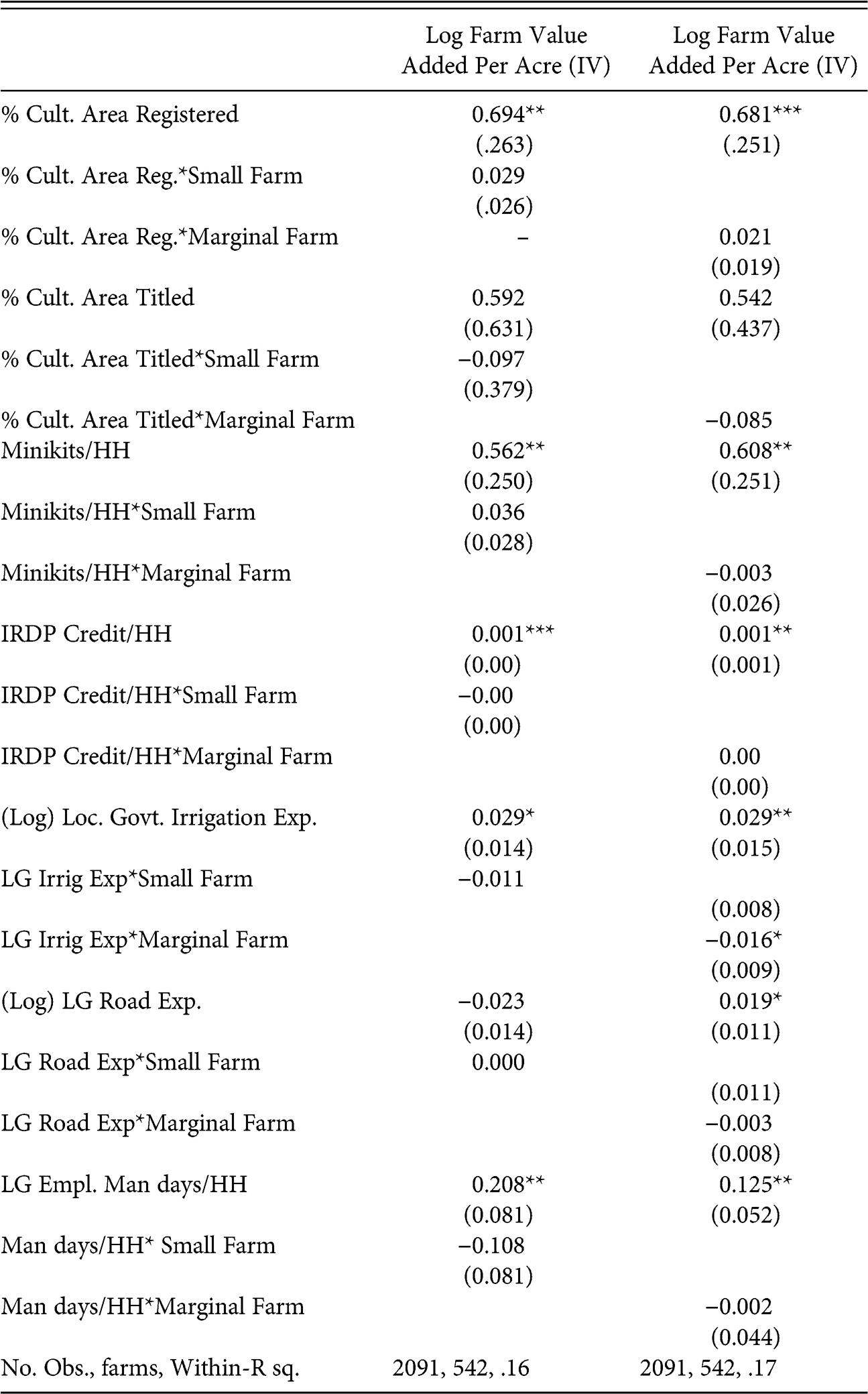 Ip15 hazardous area classification report