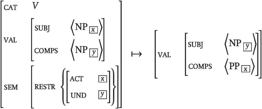 The Role of Morphology in Theories of Phonology and Syntax