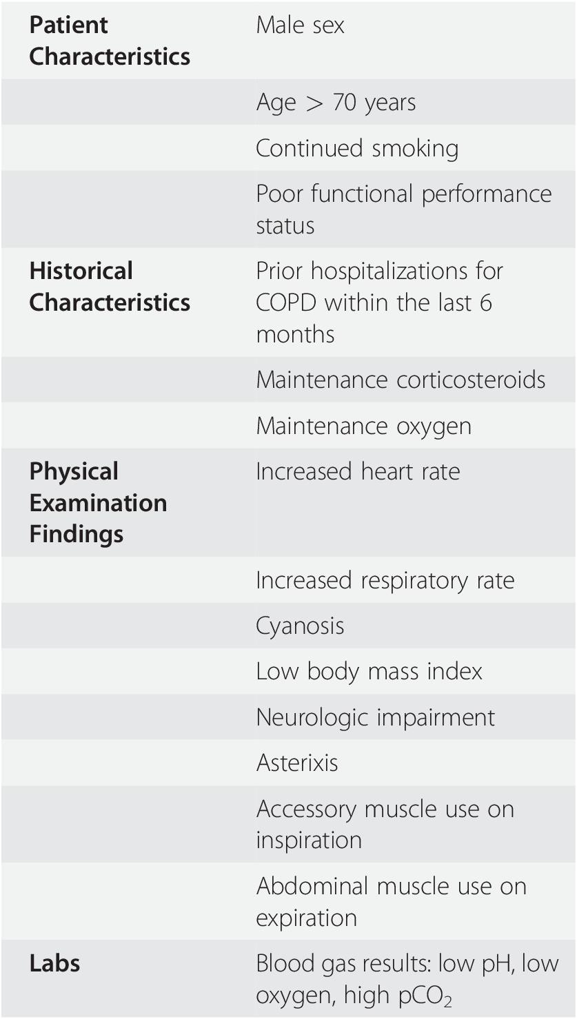 Clinical (Part IV) - Observation Medicine