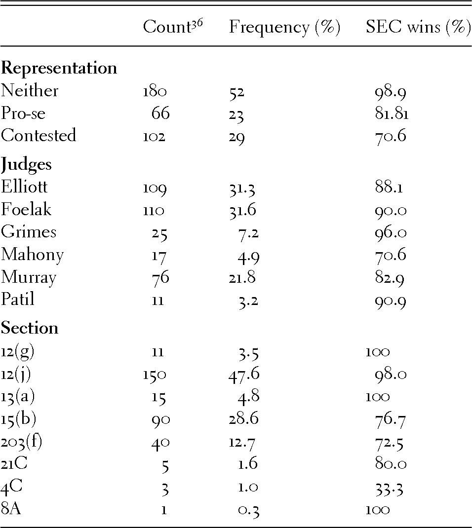 Adjudication and Divergent Models of Justice (Part III