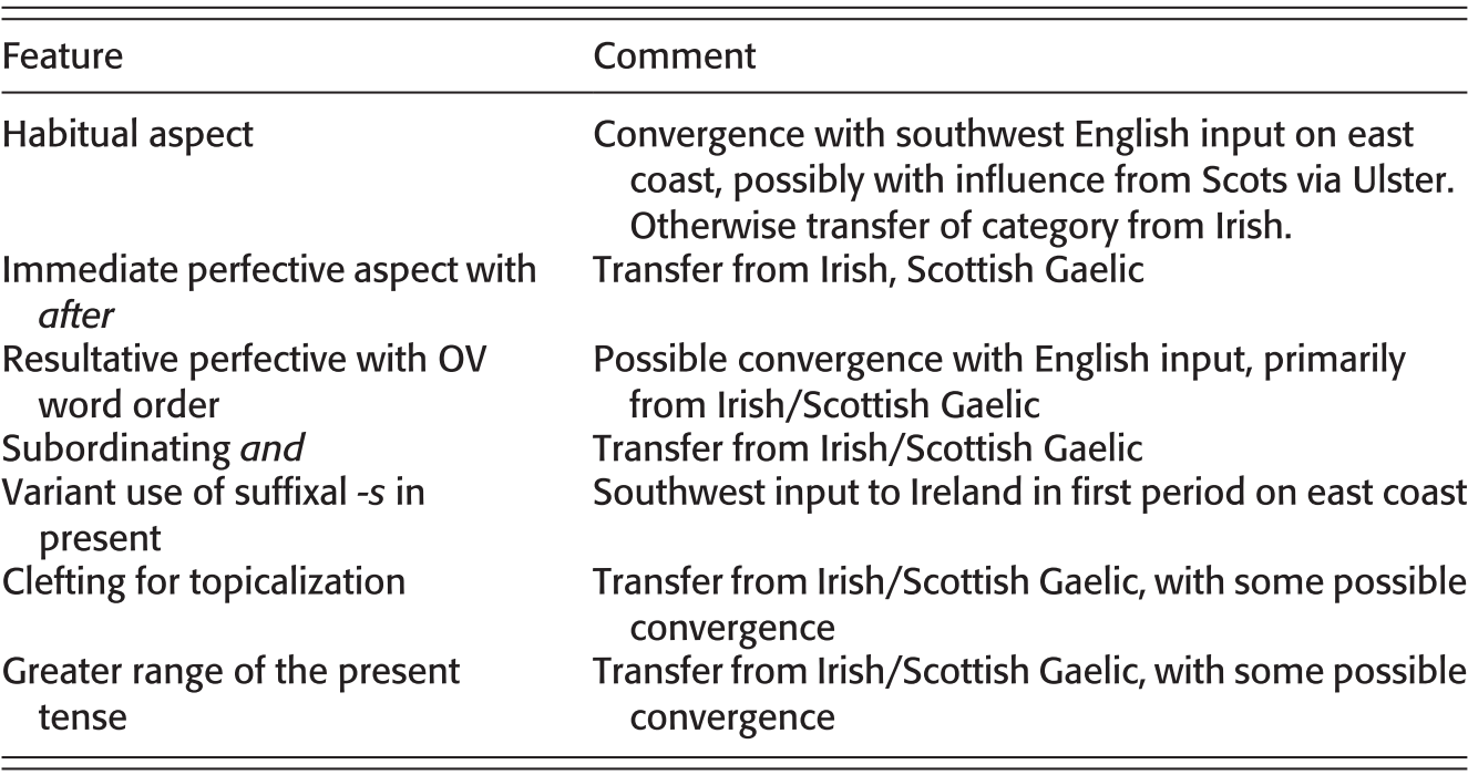 Case Studies for Areal Linguistics (Part II) - The Cambridge