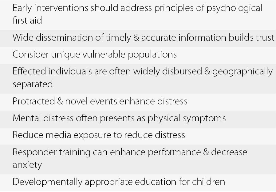 Special Topics (Part IV) - Textbook of Disaster Psychiatry
