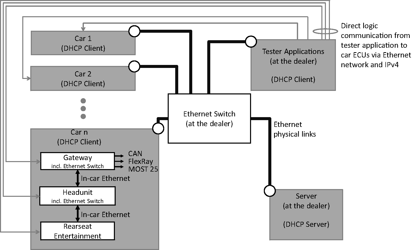 Diagram Furthermore To Ether Connector Wiring Free Download Wiring