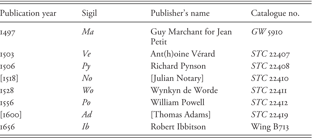 Early Modern English (Part III) - Binomials in the History