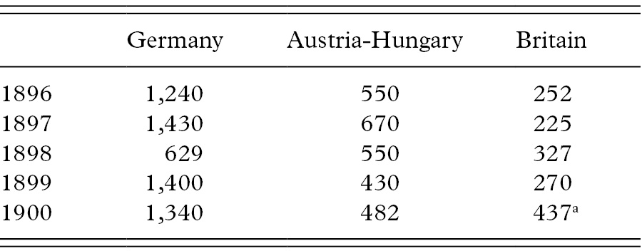 Binary options german banker assassination asian handicap betting by sbobet
