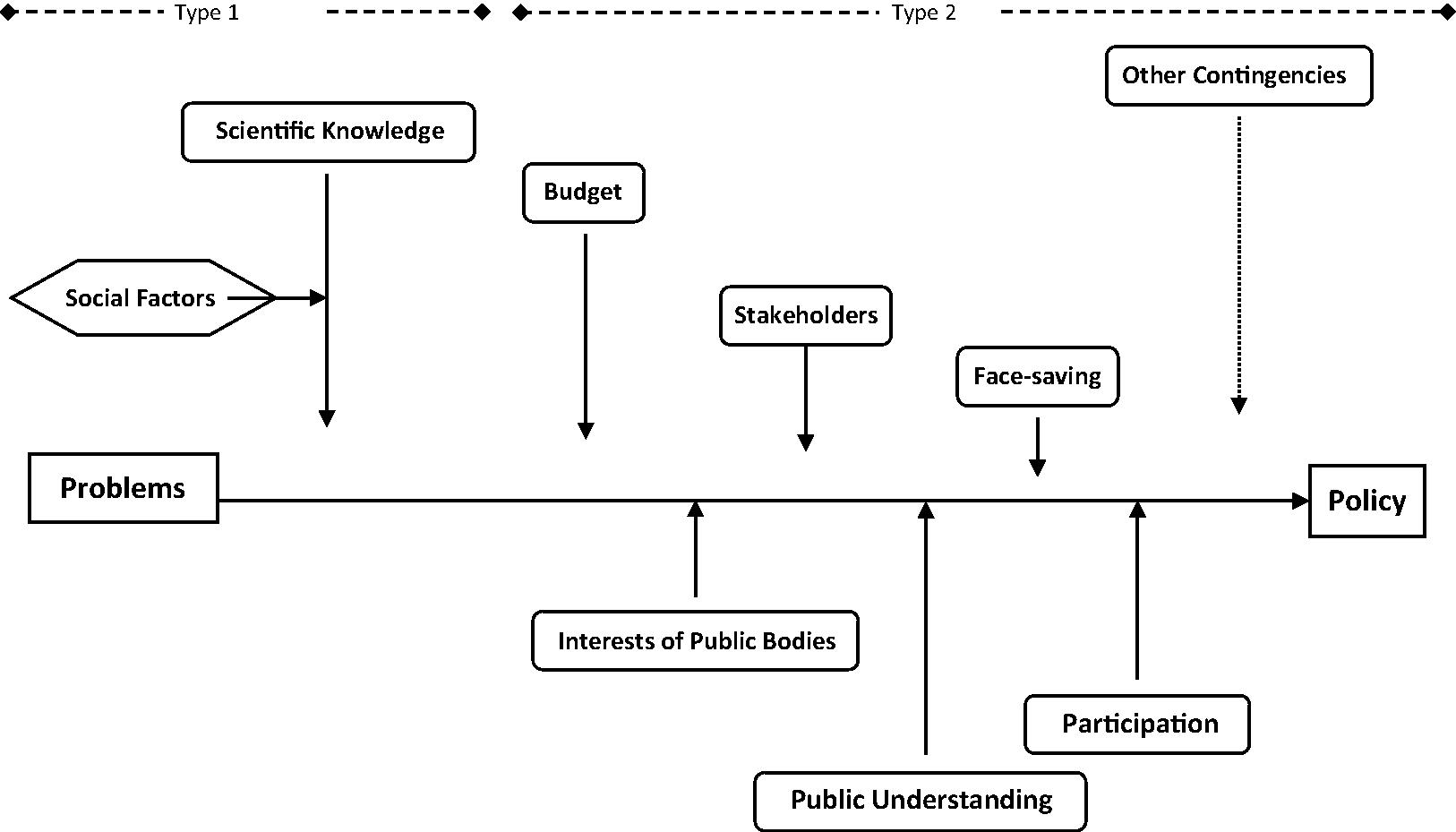 Specialty Areas (Part IV) - The Cambridge Handbook of Sociology