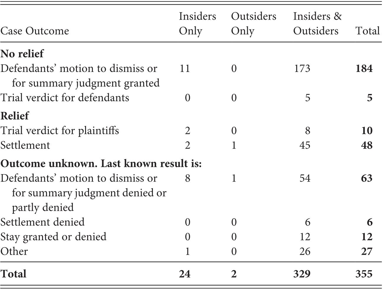 Common Law Jurisdictions (Part III) - Enforcement of