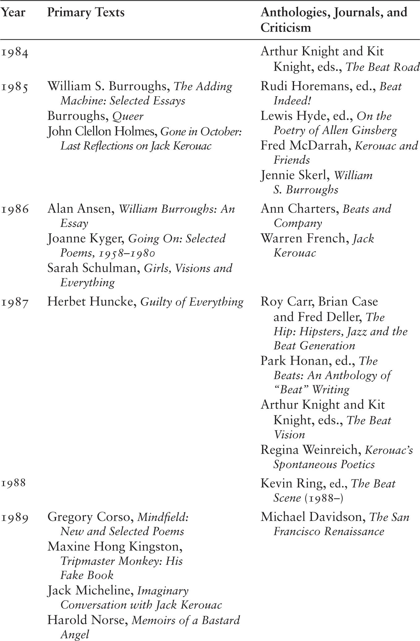 Chronology - The Cambridge Companion to the Beats