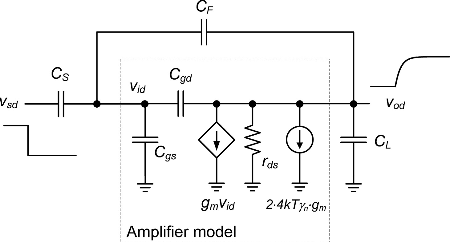 Practical Circuit Examples II (Chapter 6) - Systematic
