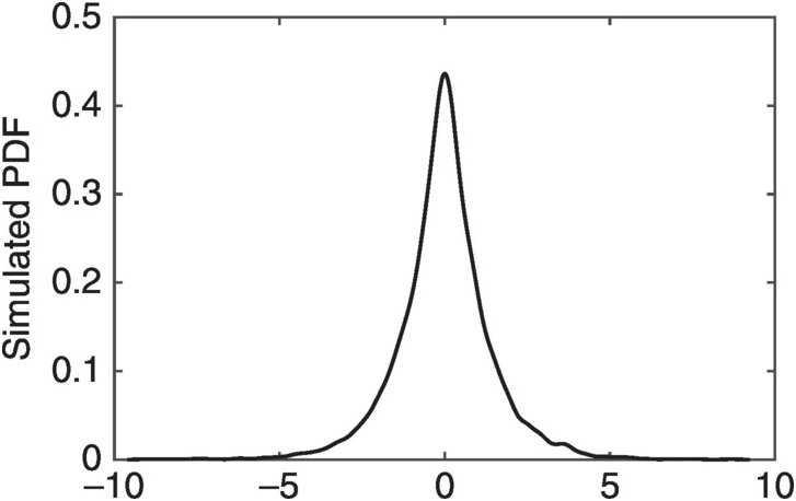 Characterization of Data (Chapter 4) - Computational