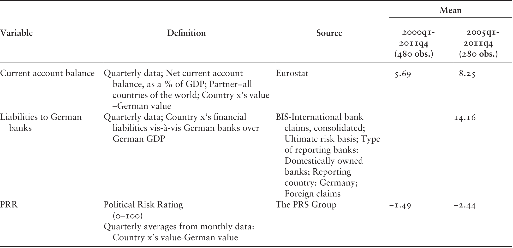 Case Studies of Financial Crises (Part IV) - Policy Shock