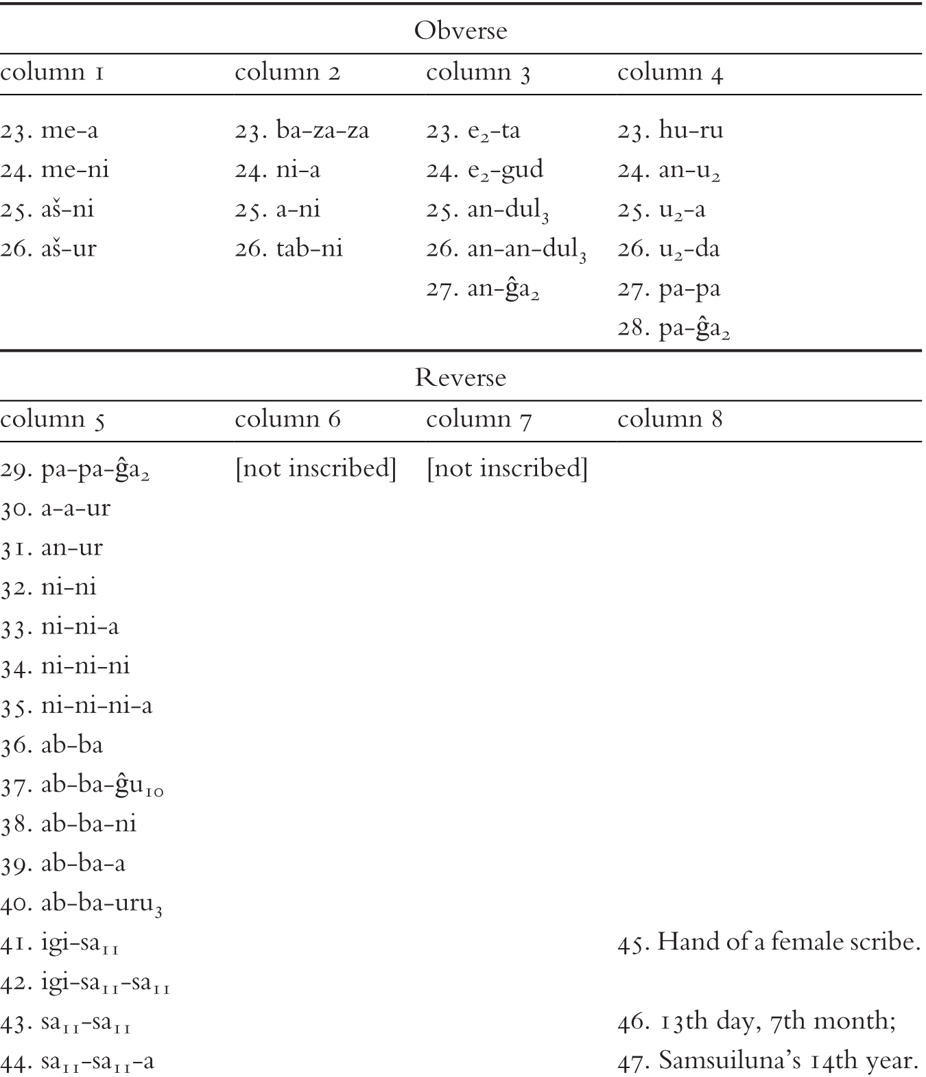 Explanatory models for obsessive compulsive disorder
