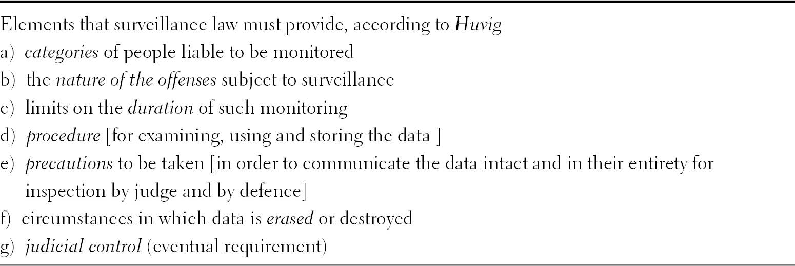 Impacts of Surveillance (Part III) - The Cambridge Handbook